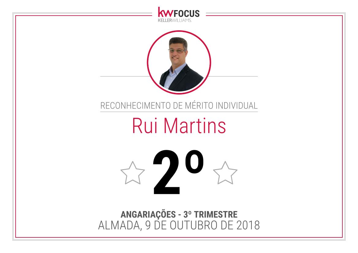 Prémio KW Focus 2018