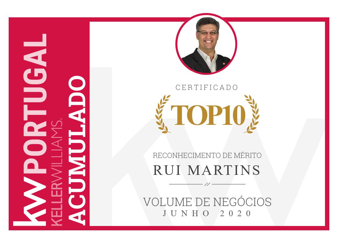 Prémio KW Portugal 2020