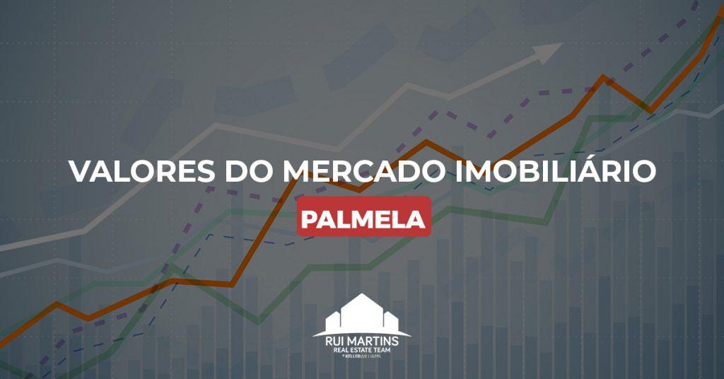 Valores do Mercado Imobiliário: Palmela