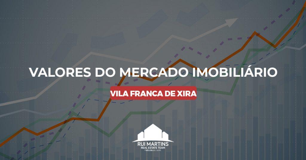 Valores do Mercado Imobiliário: Vila Franca de Xira